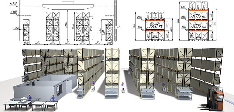 Проектирование стеллажей