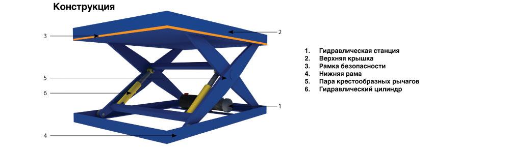 столы подъемные инструкция по эксплуатации